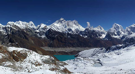 Everest Renjo Pass Trek & EBC Trek
